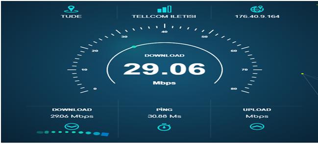 Hizturk.com İnternet Hız Testi Ölçüm Araçları