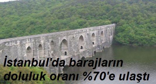 Barajlar Doldu