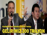 Küçükçekmece Belediye Başkanı Yeniay:  Gelirimiz 300 trilyon