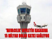 'Havacılık' devletin kasasına 15 milyar dolar katkı sağlıyor